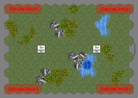 4Spieler Szenario Kopie